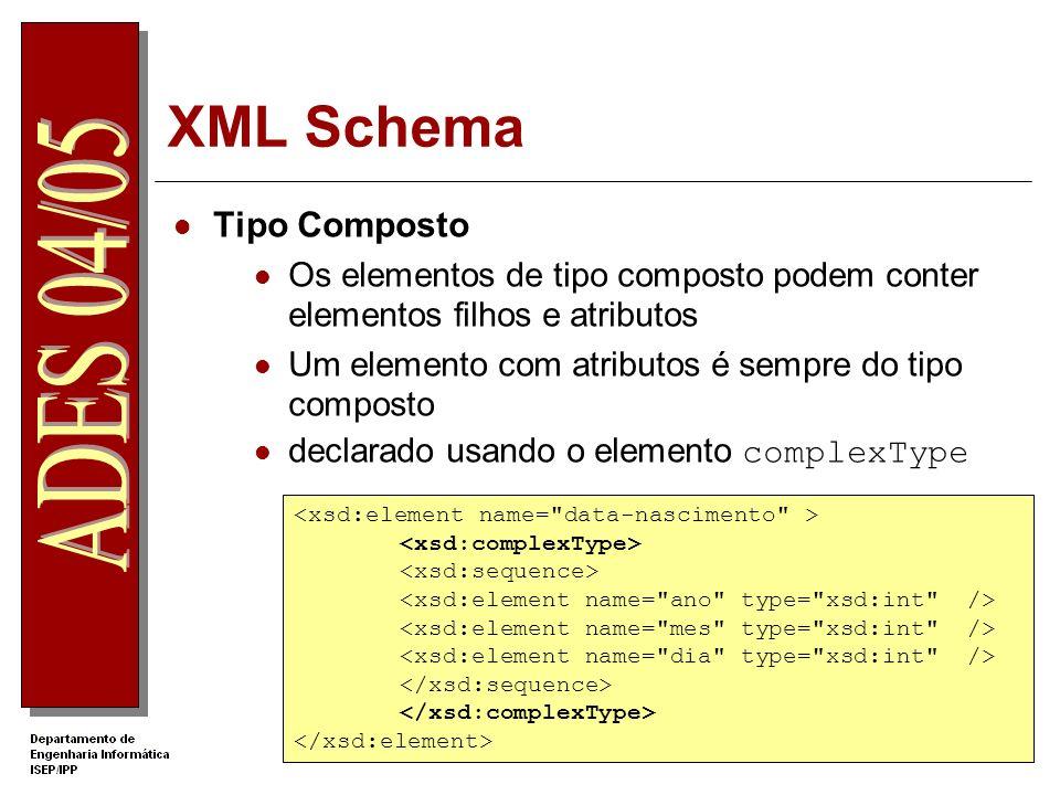 XML Schema Tipo Composto