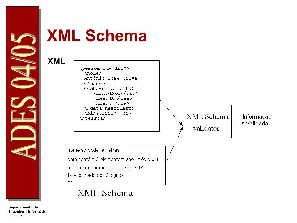 XML Schema XML