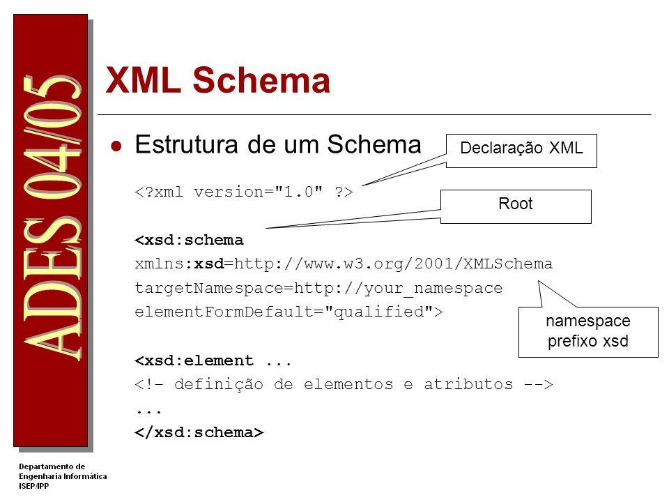 XML Schema Estrutura de um Schema Declaração XML <xsd:schema