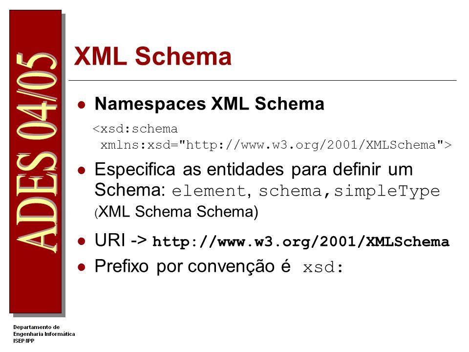 XML Schema Namespaces XML Schema
