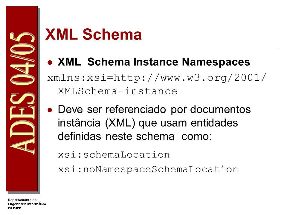 XML Schema XML Schema Instance Namespaces