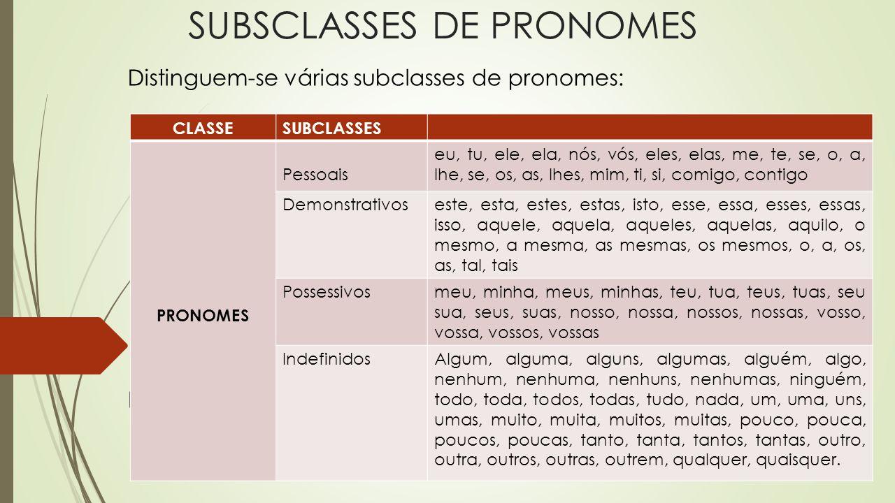 SUBSCLASSES DE PRONOMES