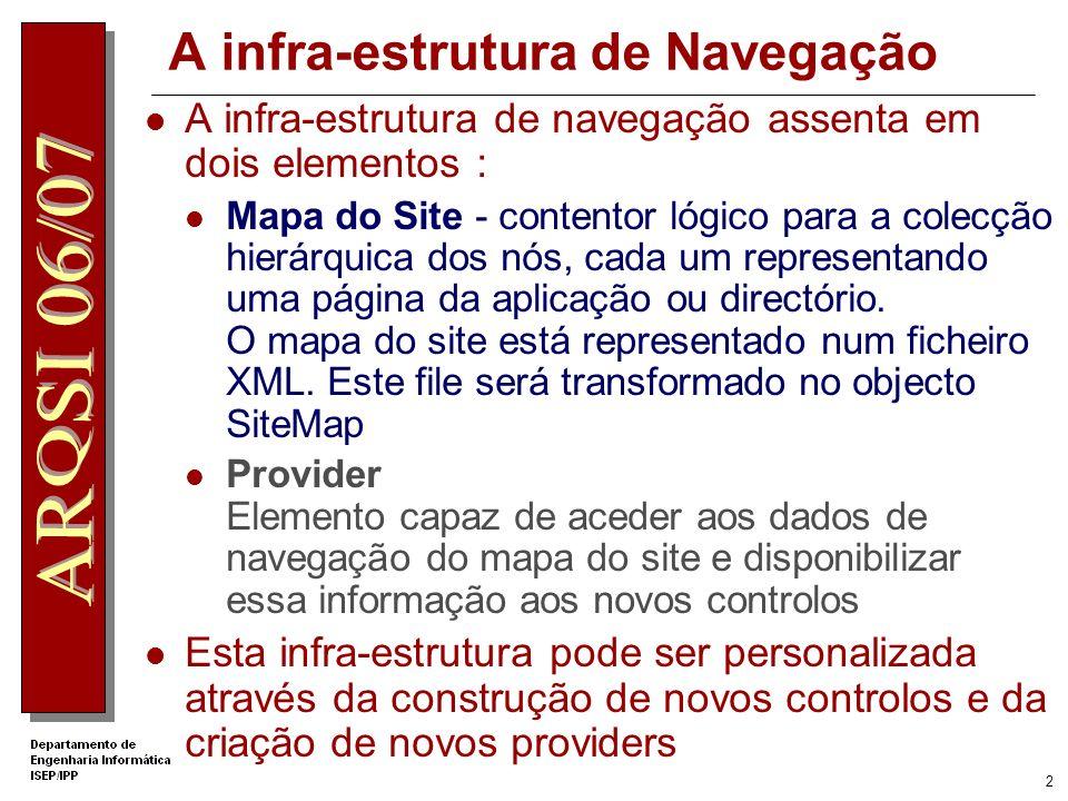 A infra-estrutura de Navegação
