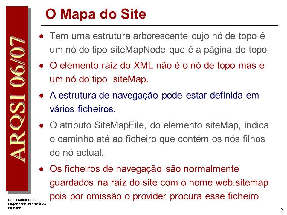 O Mapa do Site Tem uma estrutura arborescente cujo nó de topo é um nó do tipo siteMapNode que é a página de topo.