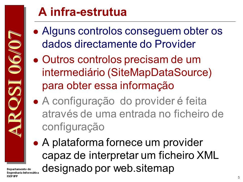 A infra-estrutua Alguns controlos conseguem obter os dados directamente do Provider.