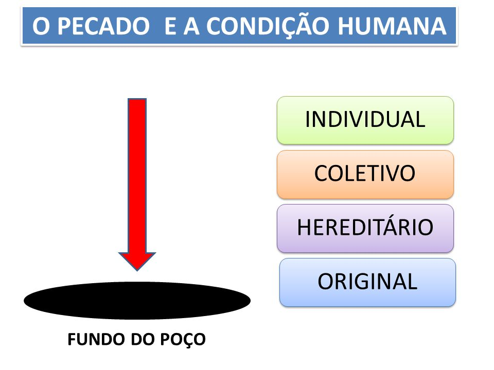 O PECADO E A CONDIÇÃO HUMANA