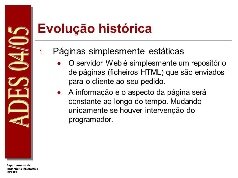 Evolução histórica Páginas simplesmente estáticas