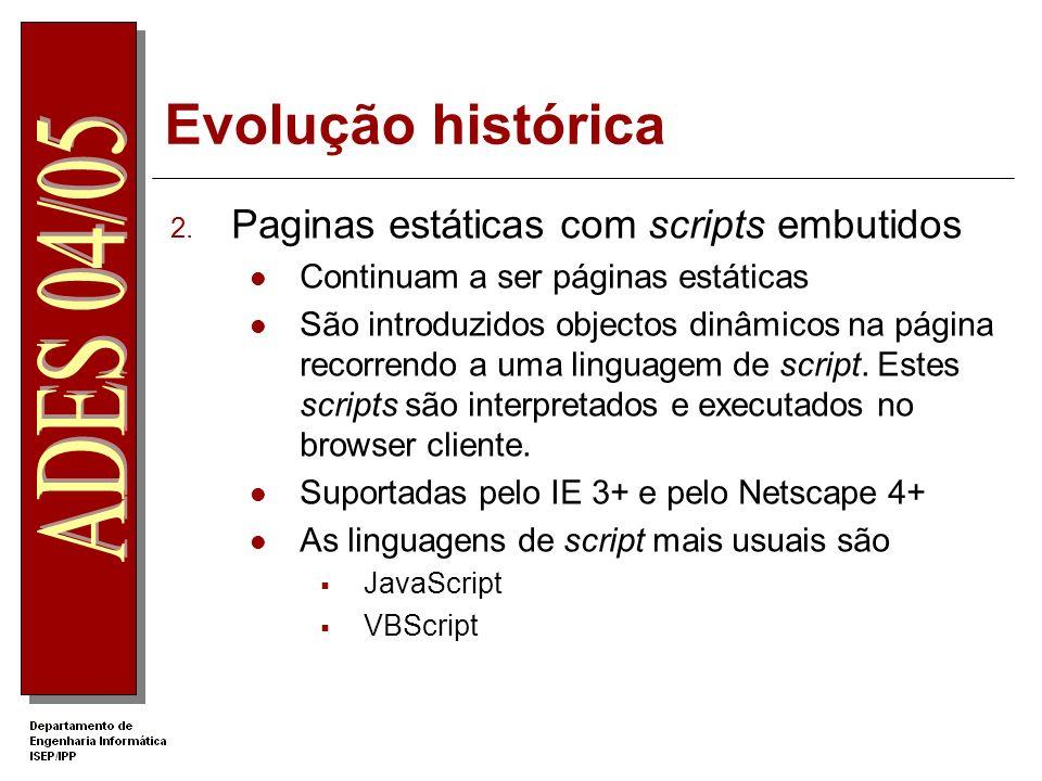 Evolução histórica Paginas estáticas com scripts embutidos