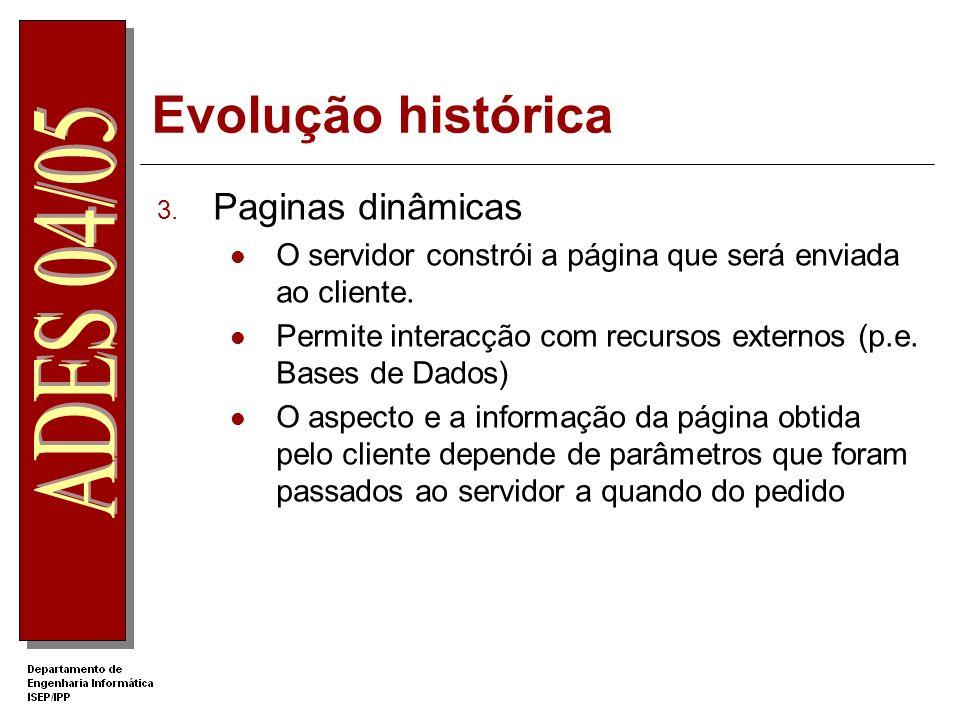 Evolução histórica Paginas dinâmicas
