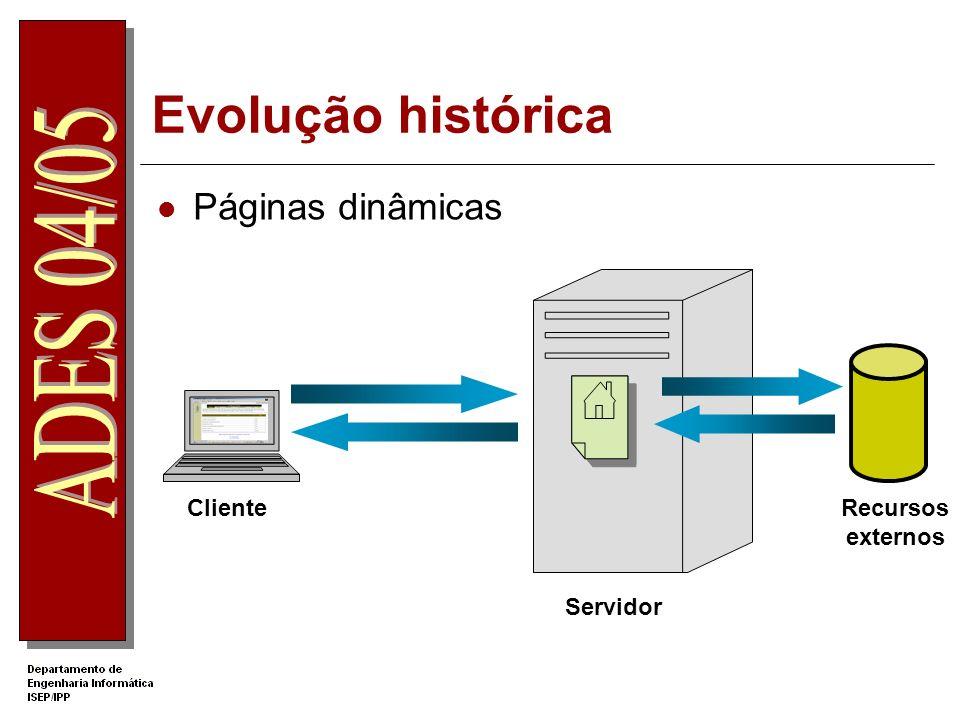 Evolução histórica Páginas dinâmicas Cliente Recursos externos