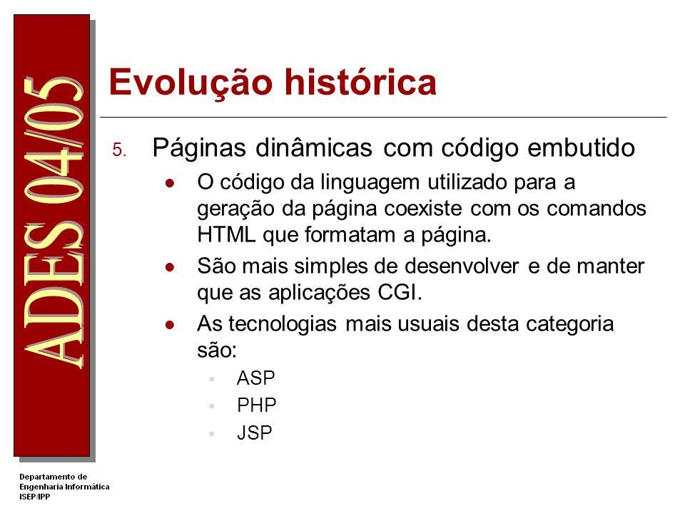 Evolução histórica Páginas dinâmicas com código embutido