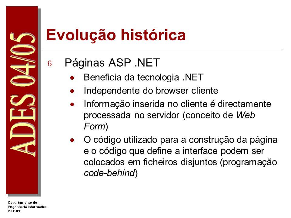 Evolução histórica Páginas ASP .NET Beneficia da tecnologia .NET