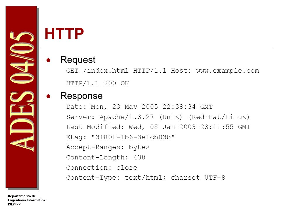 HTTP Request Response GET /index.html HTTP/1.1 Host: