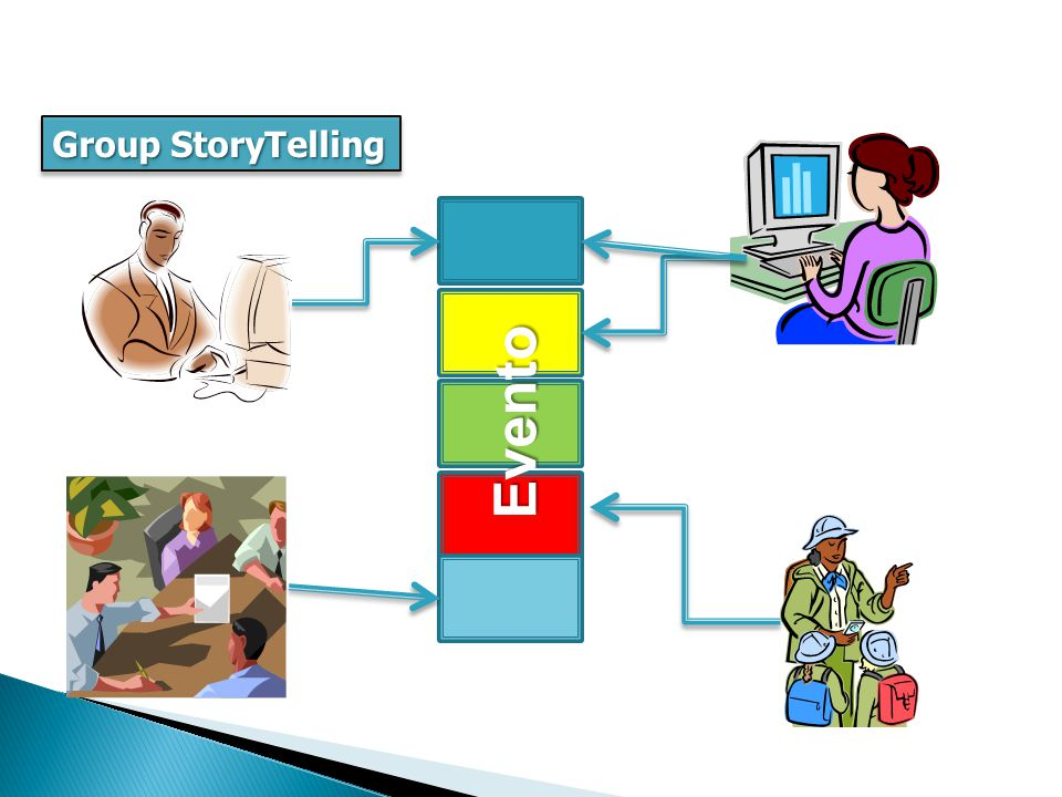 Group StoryTelling Evento
