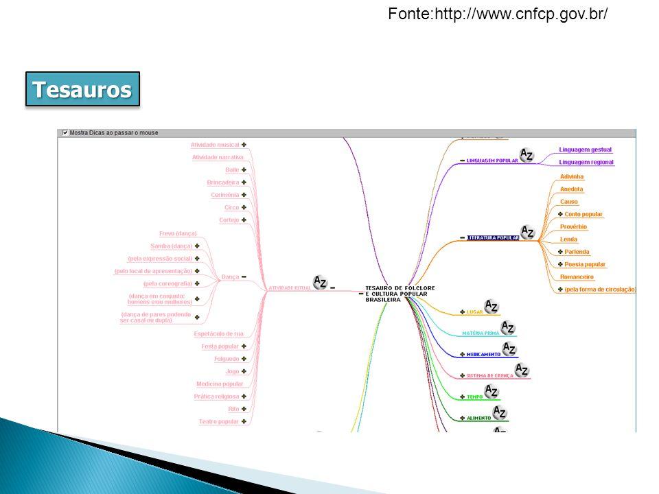 Fonte:http://www.cnfcp.gov.br/ Tesauros