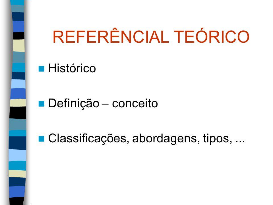 REFERÊNCIAL TEÓRICO Histórico Definição – conceito