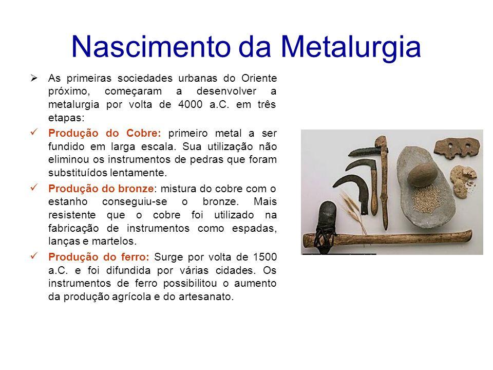 Nascimento da Metalurgia