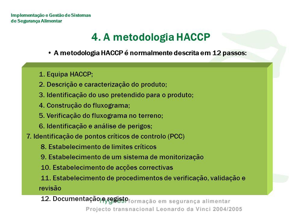 A metodologia HACCP é normalmente descrita em 12 passos: