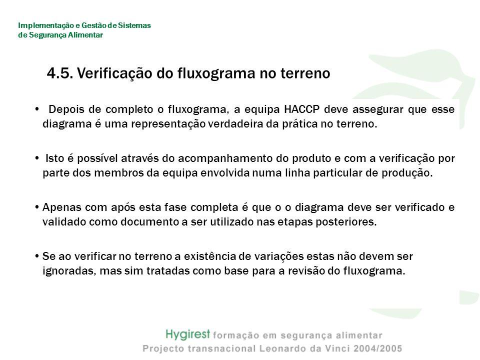 4.5. Verificação do fluxograma no terreno