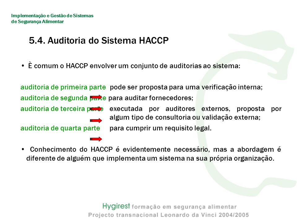 5.4. Auditoria do Sistema HACCP