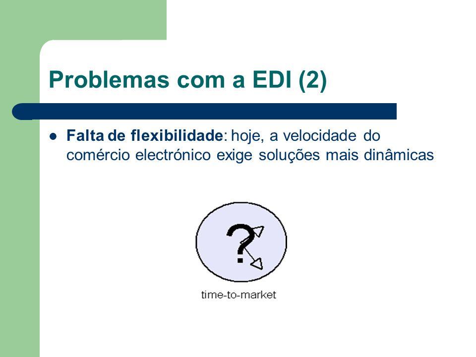 Problemas com a EDI (2) Falta de flexibilidade: hoje, a velocidade do comércio electrónico exige soluções mais dinâmicas.