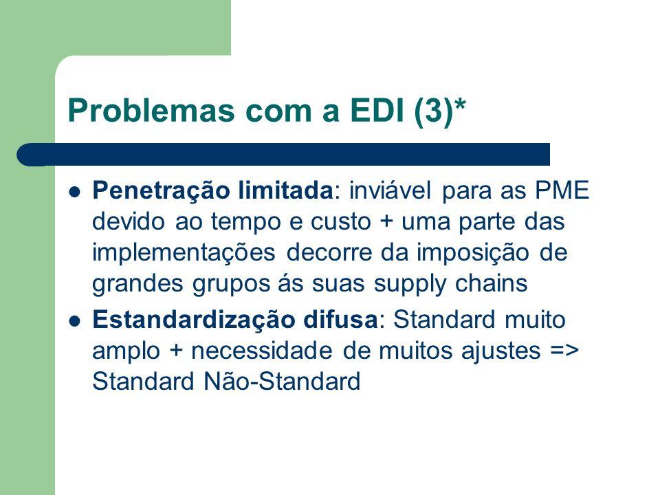 Problemas com a EDI (3)*
