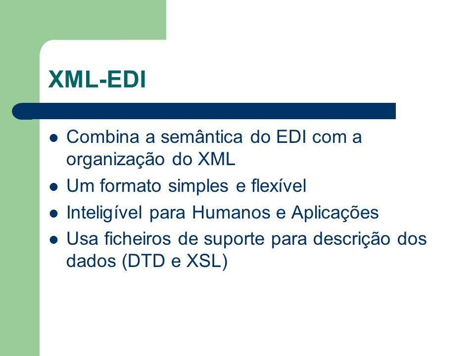 XML-EDI Combina a semântica do EDI com a organização do XML