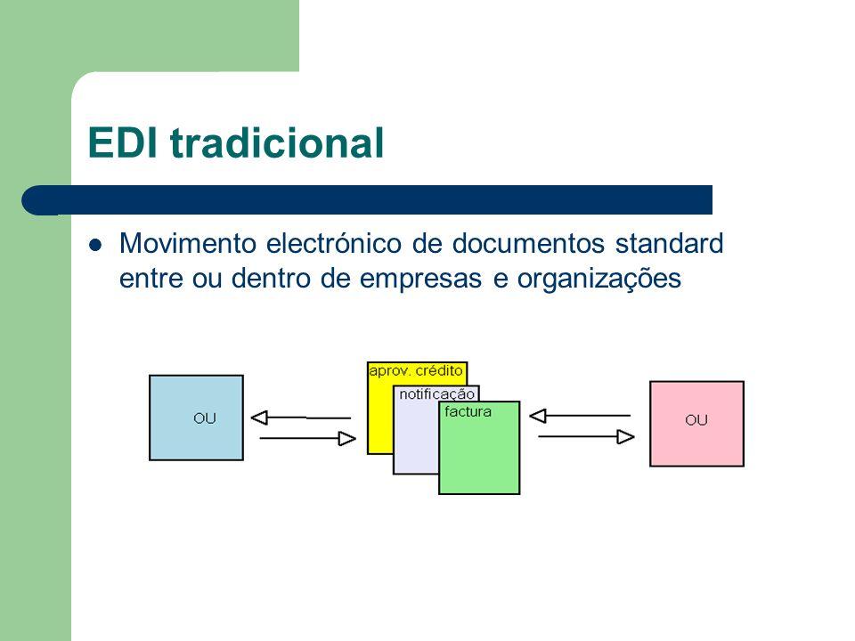 EDI tradicional Movimento electrónico de documentos standard entre ou dentro de empresas e organizações.