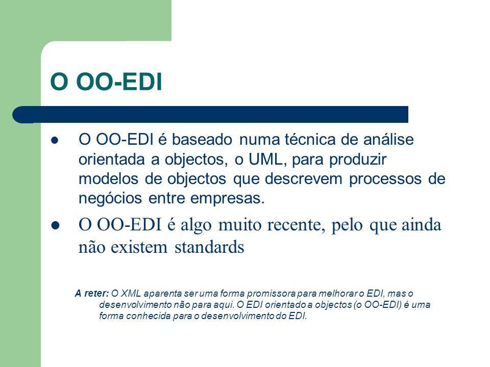 O OO-EDI