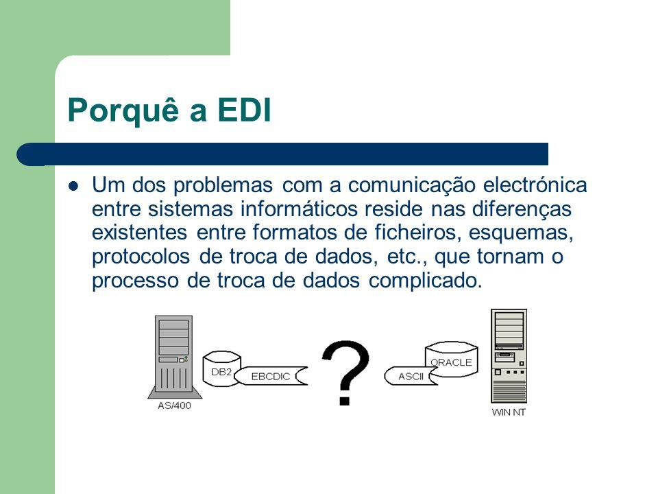 Porquê a EDI