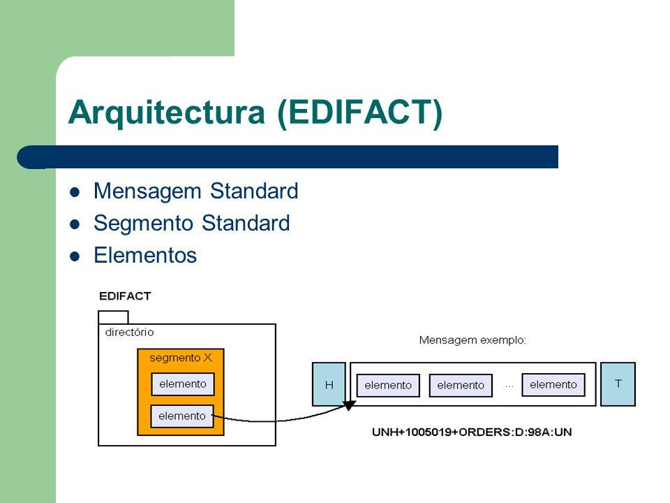 Arquitectura (EDIFACT)