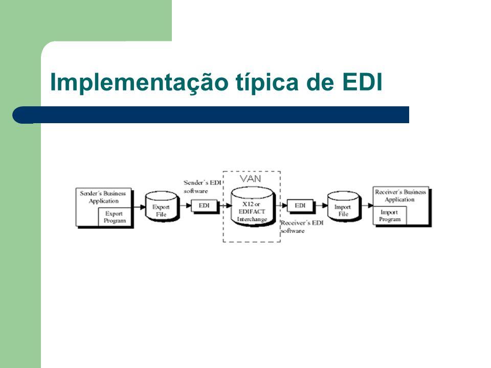 Implementação típica de EDI