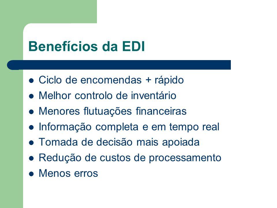 Benefícios da EDI Ciclo de encomendas + rápido