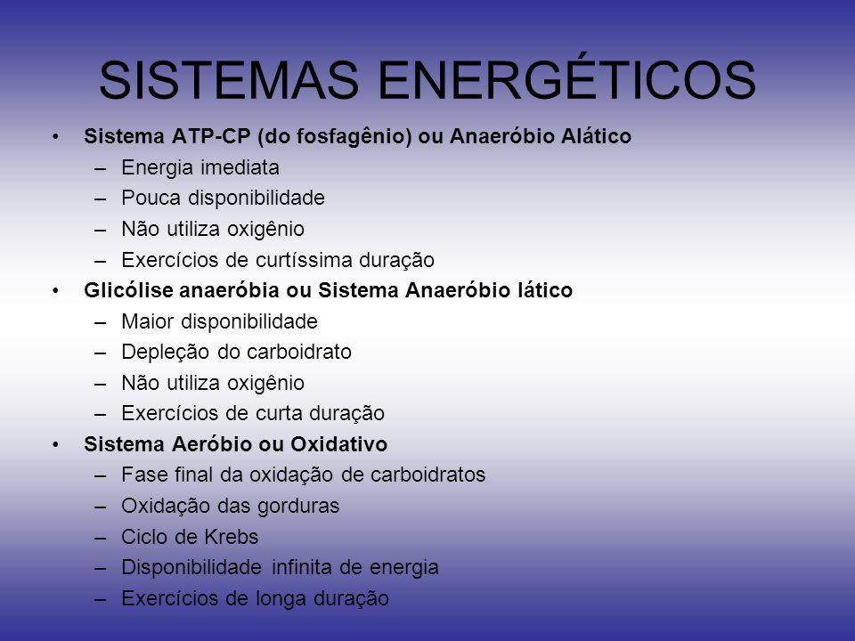 SISTEMAS ENERGÉTICOS Sistema ATP-CP (do fosfagênio) ou Anaeróbio Alático. Energia imediata. Pouca disponibilidade.