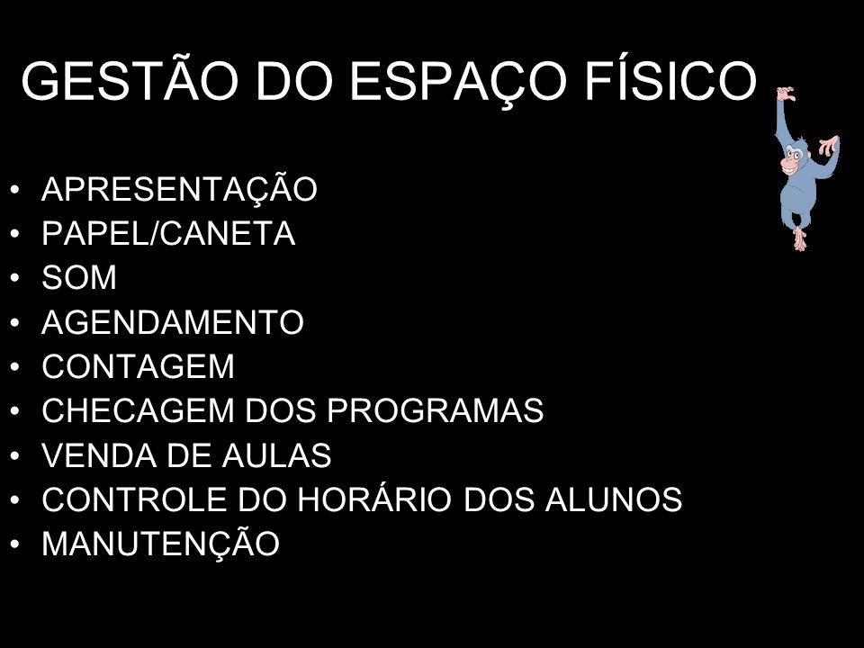 GESTÃO DO ESPAÇO FÍSICO