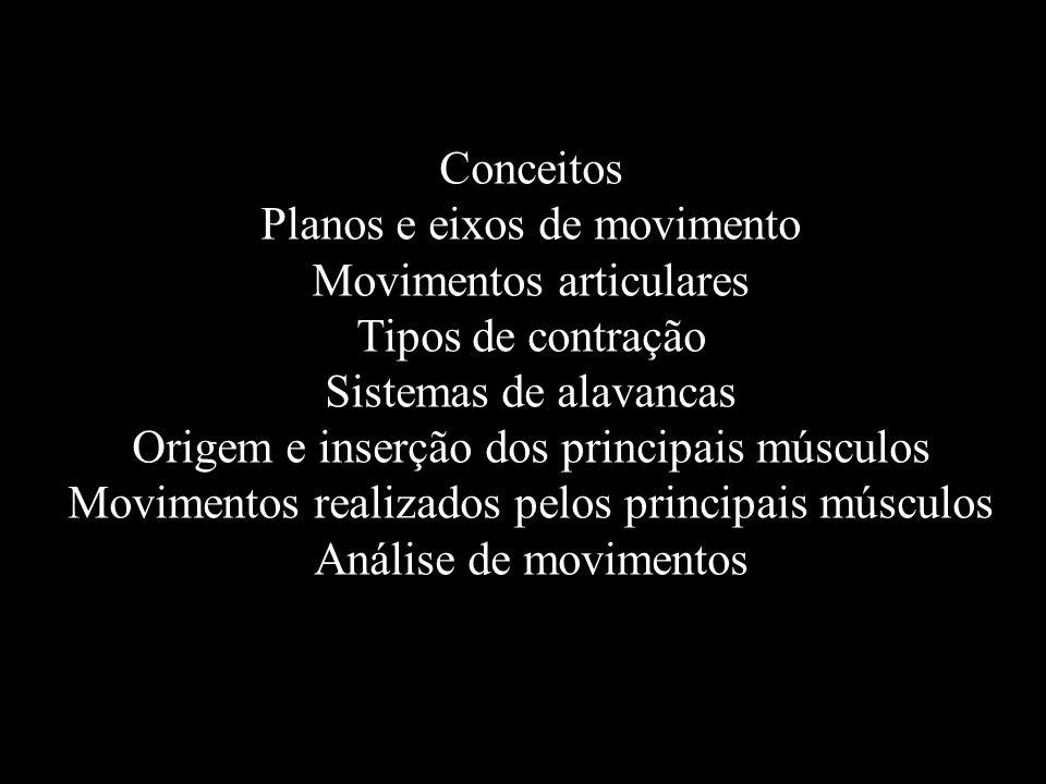 Planos e eixos de movimento Movimentos articulares Tipos de contração