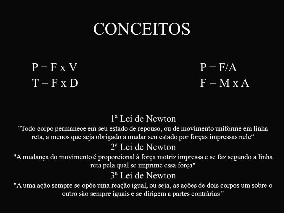 CONCEITOS P = F x V P = F/A T = F x D F = M x A 1ª Lei de Newton