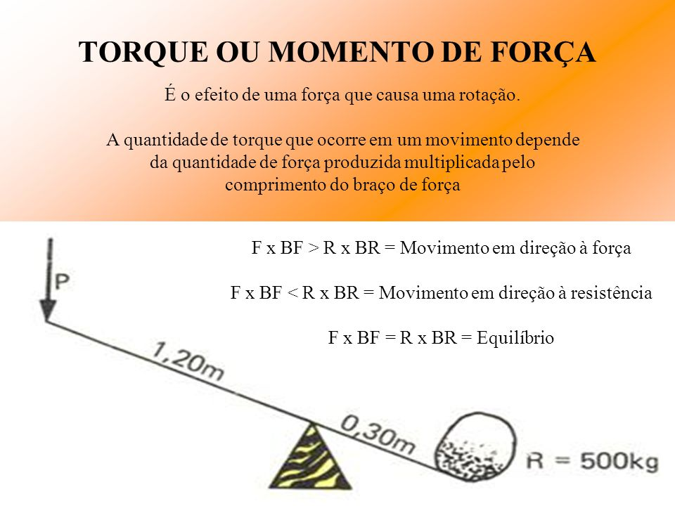 TORQUE OU MOMENTO DE FORÇA