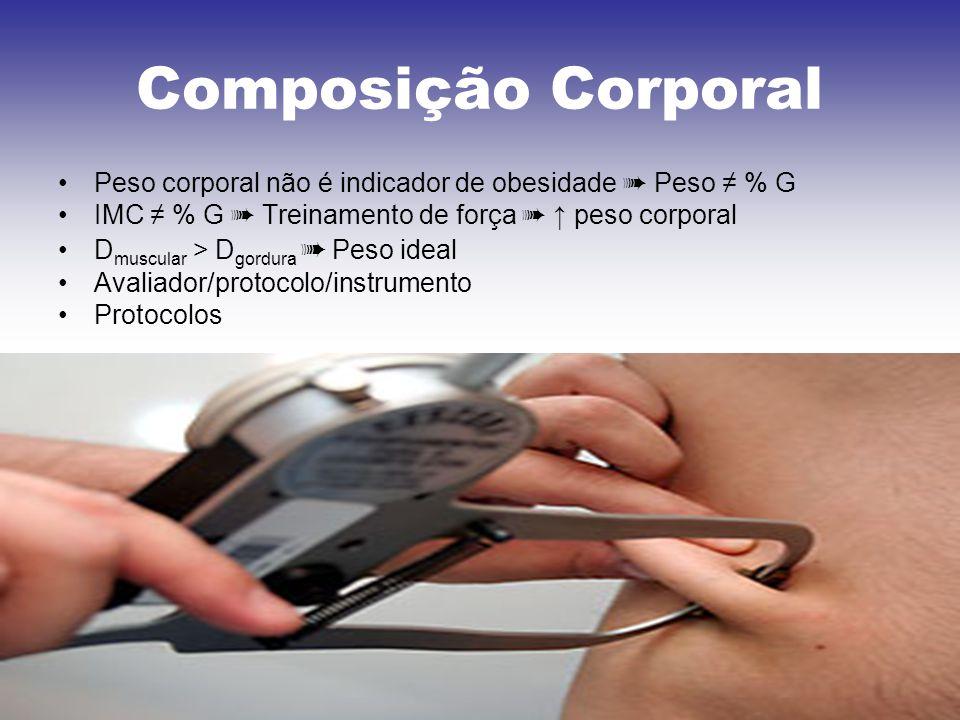 Composição Corporal Peso corporal não é indicador de obesidade ➠ Peso ≠ % G. IMC ≠ % G ➠ Treinamento de força ➠ ↑ peso corporal.