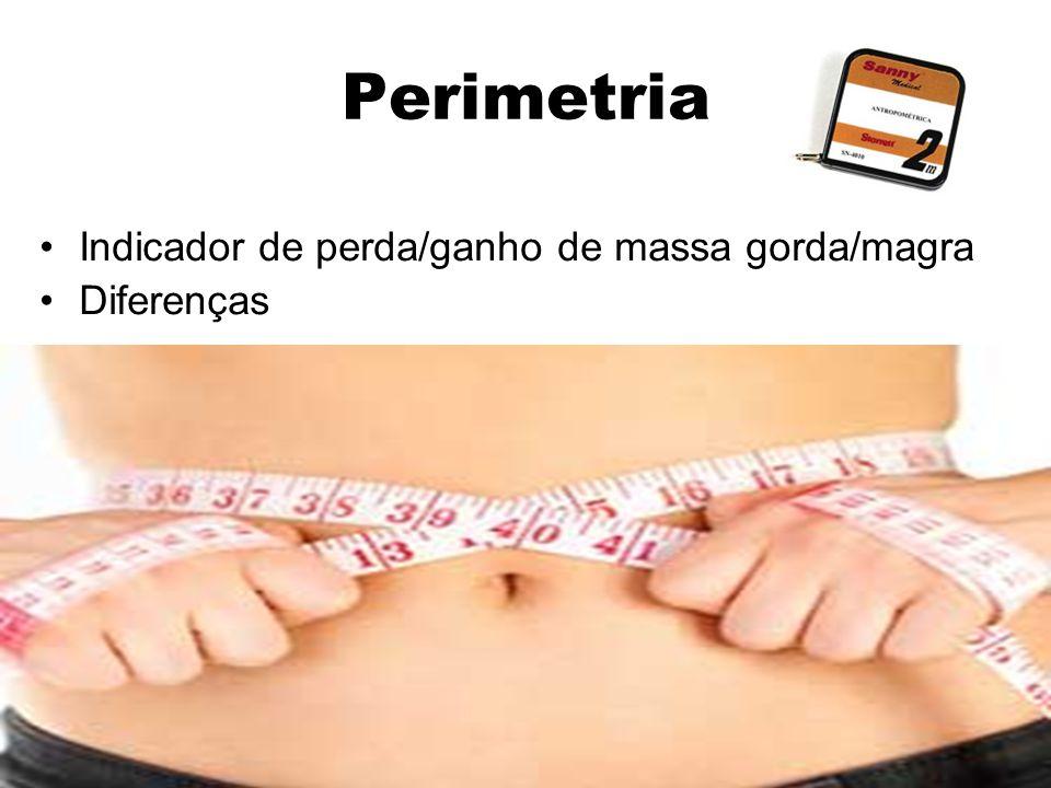Perimetria Indicador de perda/ganho de massa gorda/magra Diferenças