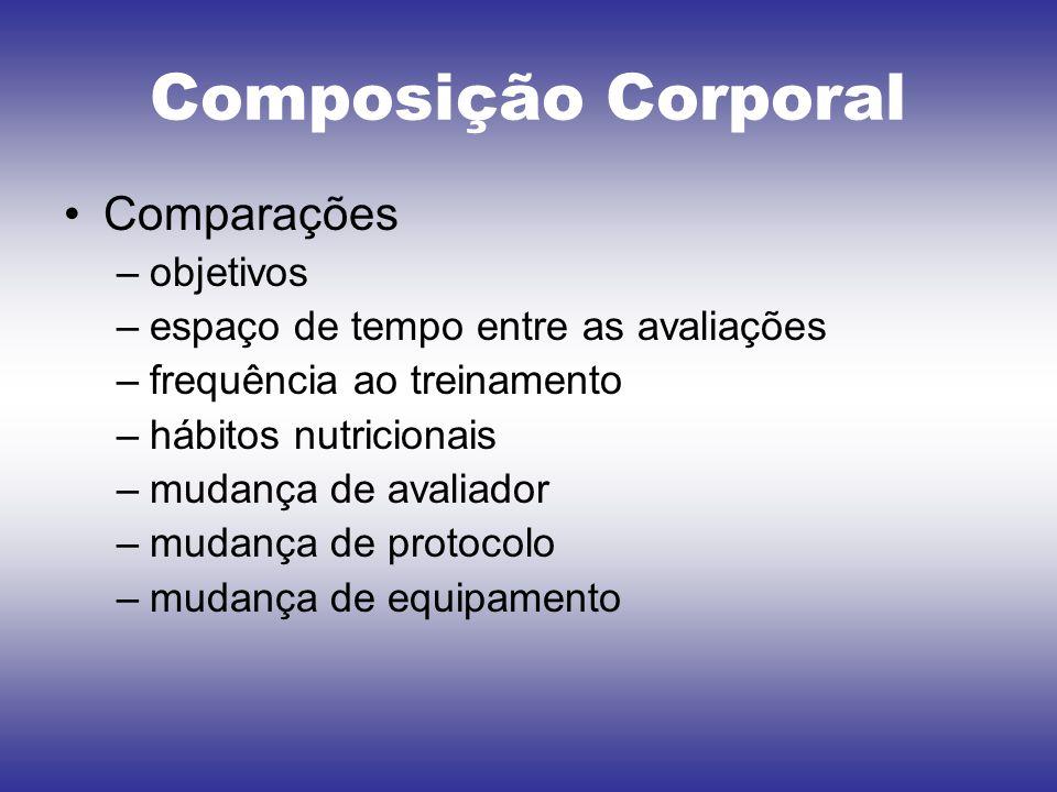 Composição Corporal Comparações objetivos