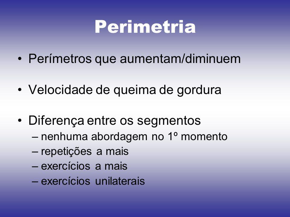 Perimetria Perímetros que aumentam/diminuem