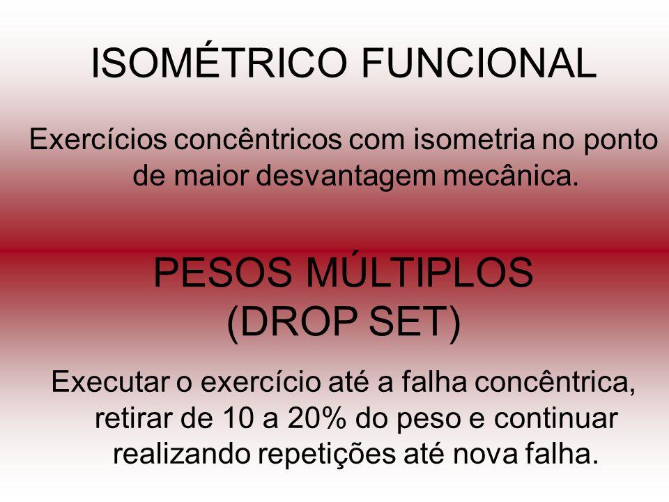 PESOS MÚLTIPLOS (DROP SET)