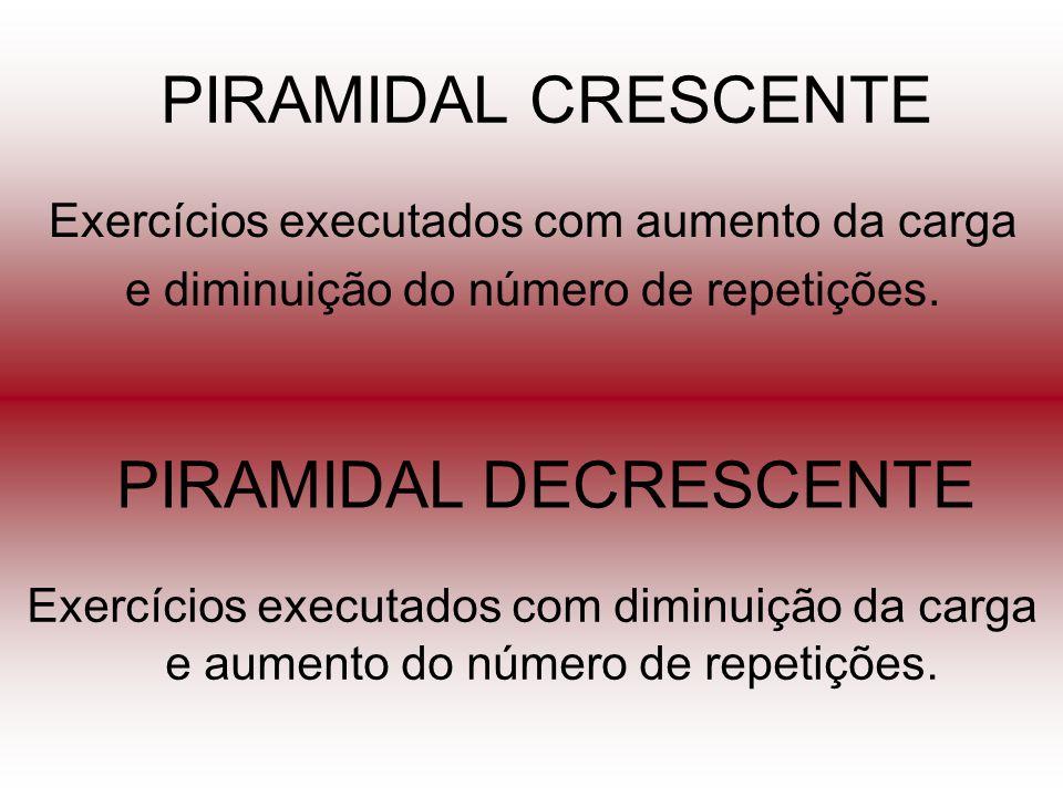 PIRAMIDAL DECRESCENTE
