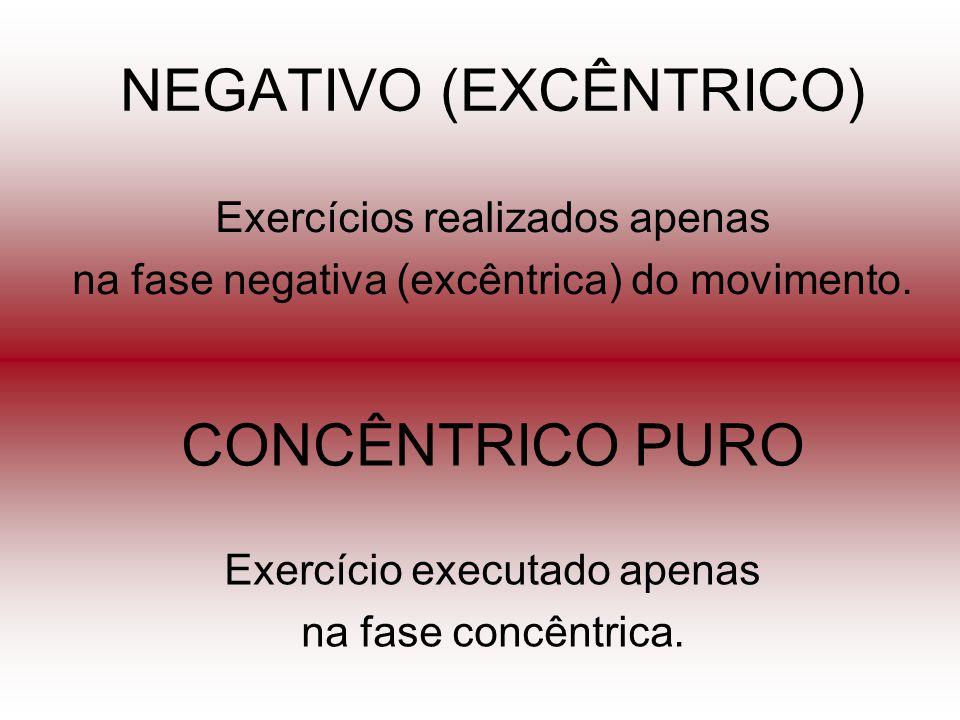 NEGATIVO (EXCÊNTRICO)