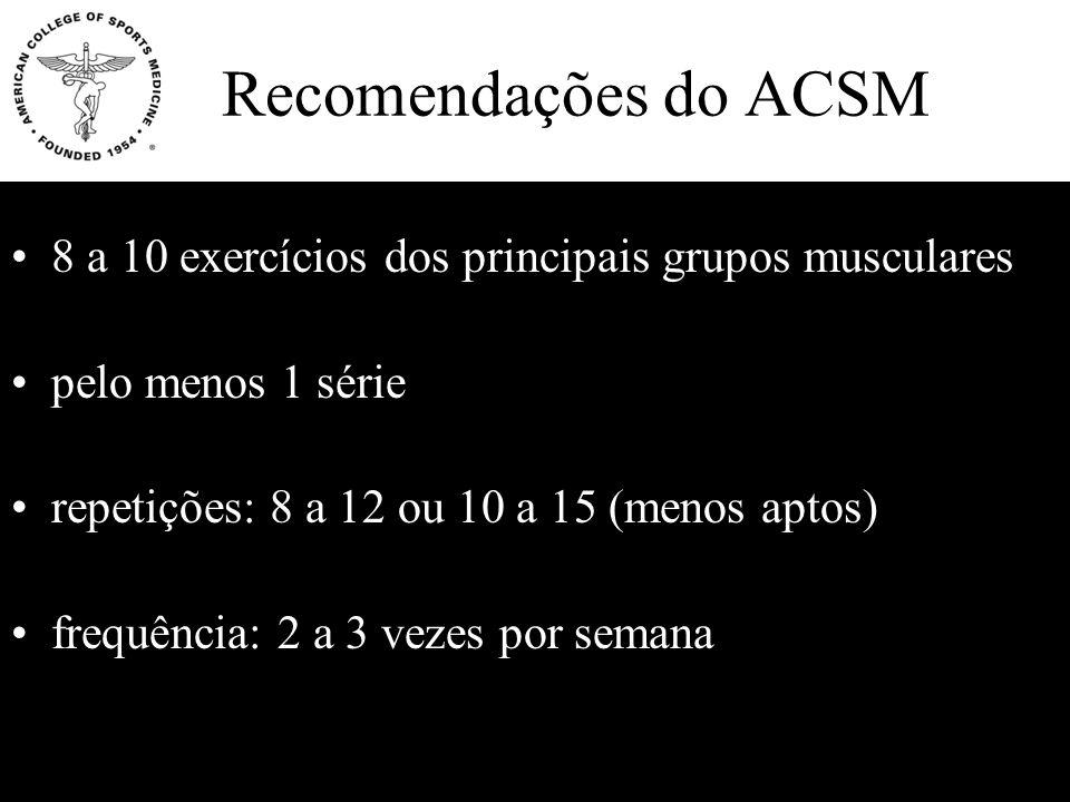 Recomendações do ACSM 8 a 10 exercícios dos principais grupos musculares. pelo menos 1 série. repetições: 8 a 12 ou 10 a 15 (menos aptos)