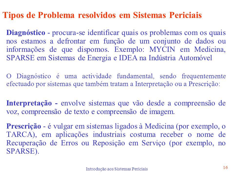 Tipos de Problema resolvidos em Sistemas Periciais