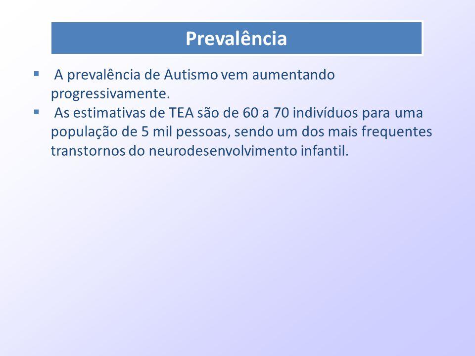 Prevalência A prevalência de Autismo vem aumentando progressivamente.