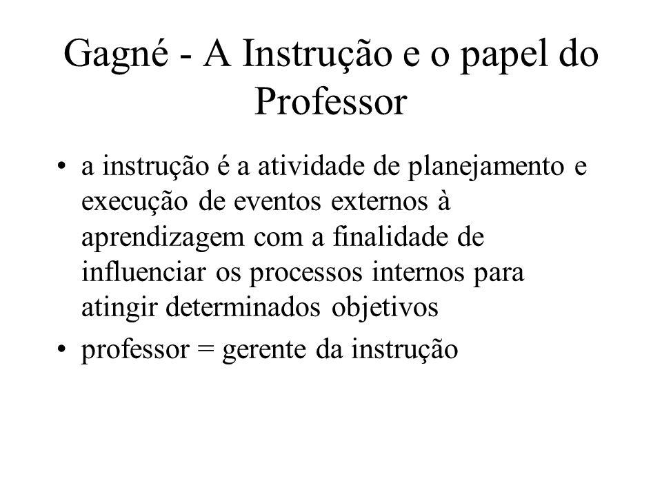 Gagné - A Instrução e o papel do Professor