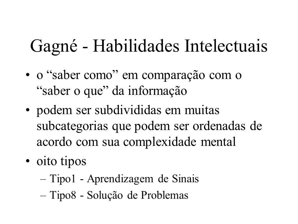 Gagné - Habilidades Intelectuais